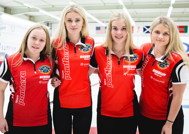 Team Panthera (Sweden))